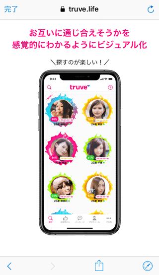 truveのアプリ説明2