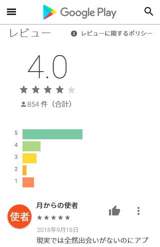 MITAMEのGoogle Play内評価