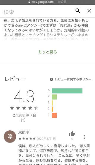 アンジーのGoole Play内アプリ評価