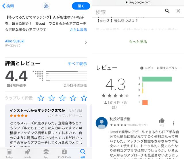 グッディの各ストアでのアプリ評価